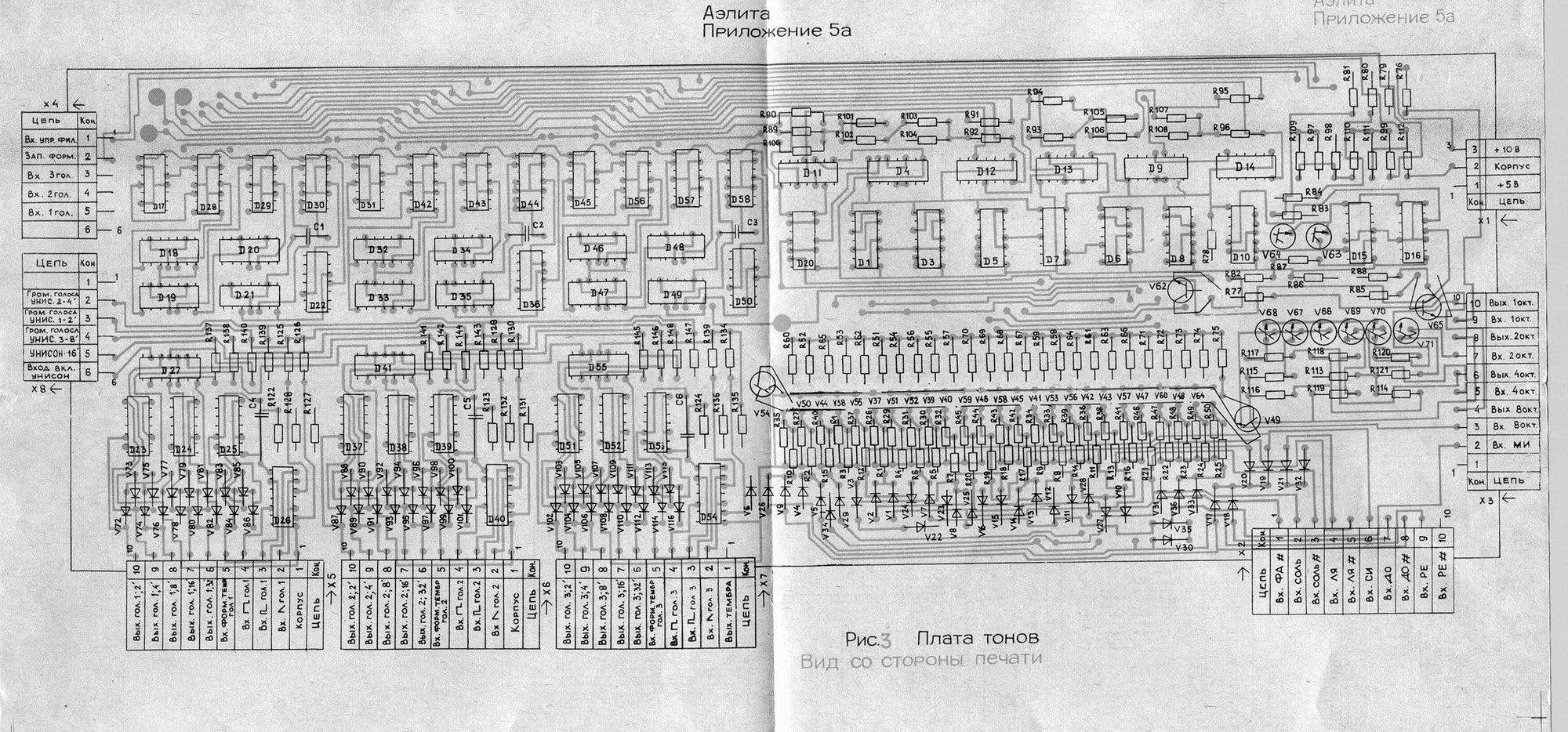 Yamaha Keyboard Schematics - DIY Enthusiasts Wiring Diagrams •